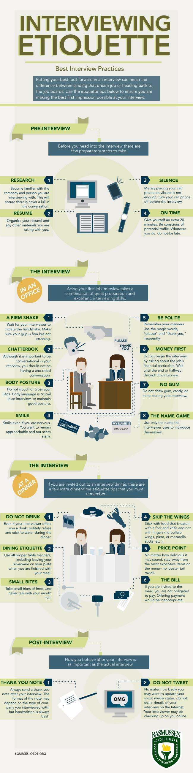 sollicitatie etiquette, voorbereiding, key, sollicitatie-etiquette